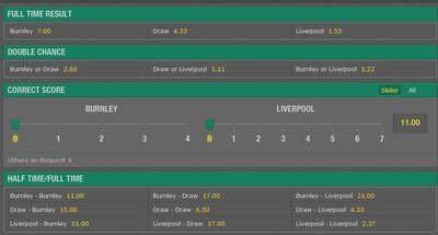 bet365 Premier League Betting Markets.jpg