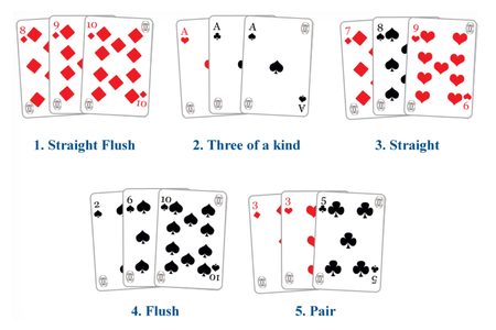 Three card poker hands