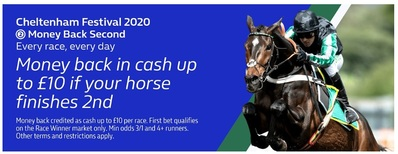 WilliamHill_Cheltenham_Betting_Offer2020.jpg