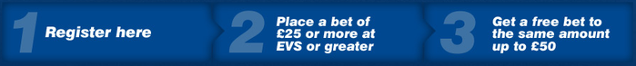 A Matched Free Bet Offer from Betfred.